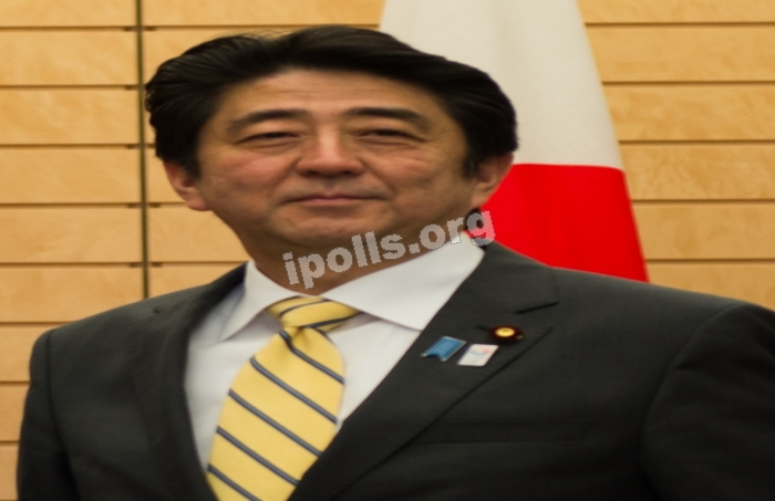 Shinzo Abe Rocked again, won a clear majority with more than two-thirds of Japan Parliament`s 465 seats