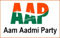 Gujarat Polls: Can AAP upset BJP in New Polls